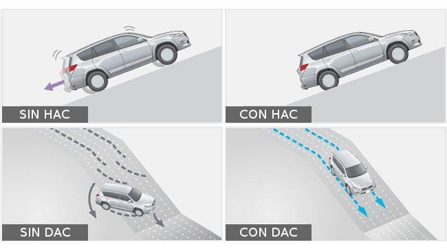 دانستنی هایی در مورد سیستم های کنترل خودرو در سراشیبی و سربالایی- پایگاه اینترنتی دانستنی ایران