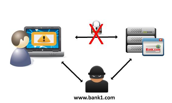 حمله مرد میانی(mitma) برای دستیابی به اطلاعات- پایگاه اینترنتی دانستنی ایران