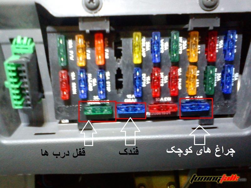دانستنی های جعبه فیوز خودرو- پایگاه اینترنتی دانستنی ایران