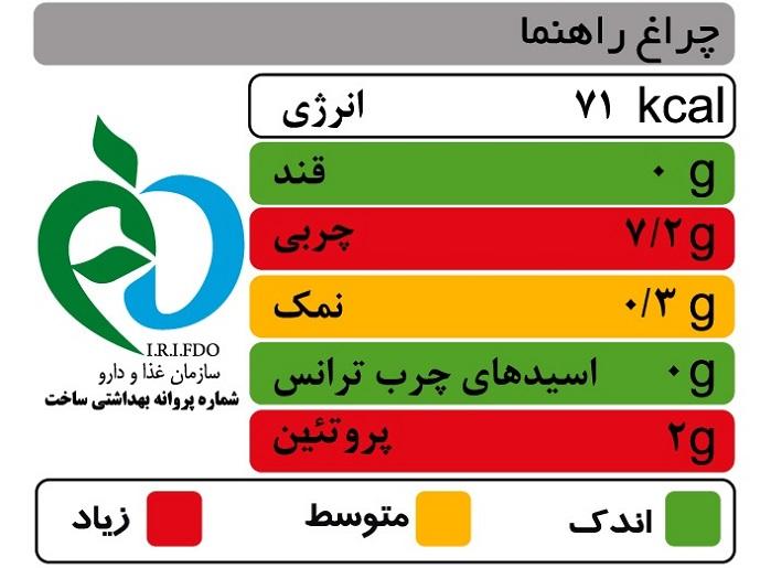 به چراغ راهنما ی تغذیه ای روی محصولات توجه کنید- پایگاه اینترنتی دانستنی ایران