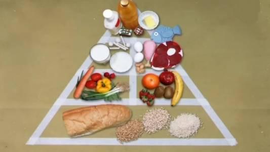 آیا می دانید هرم غذایی چیست؟+ ویدئو- پایگاه دانستنی آنلاین