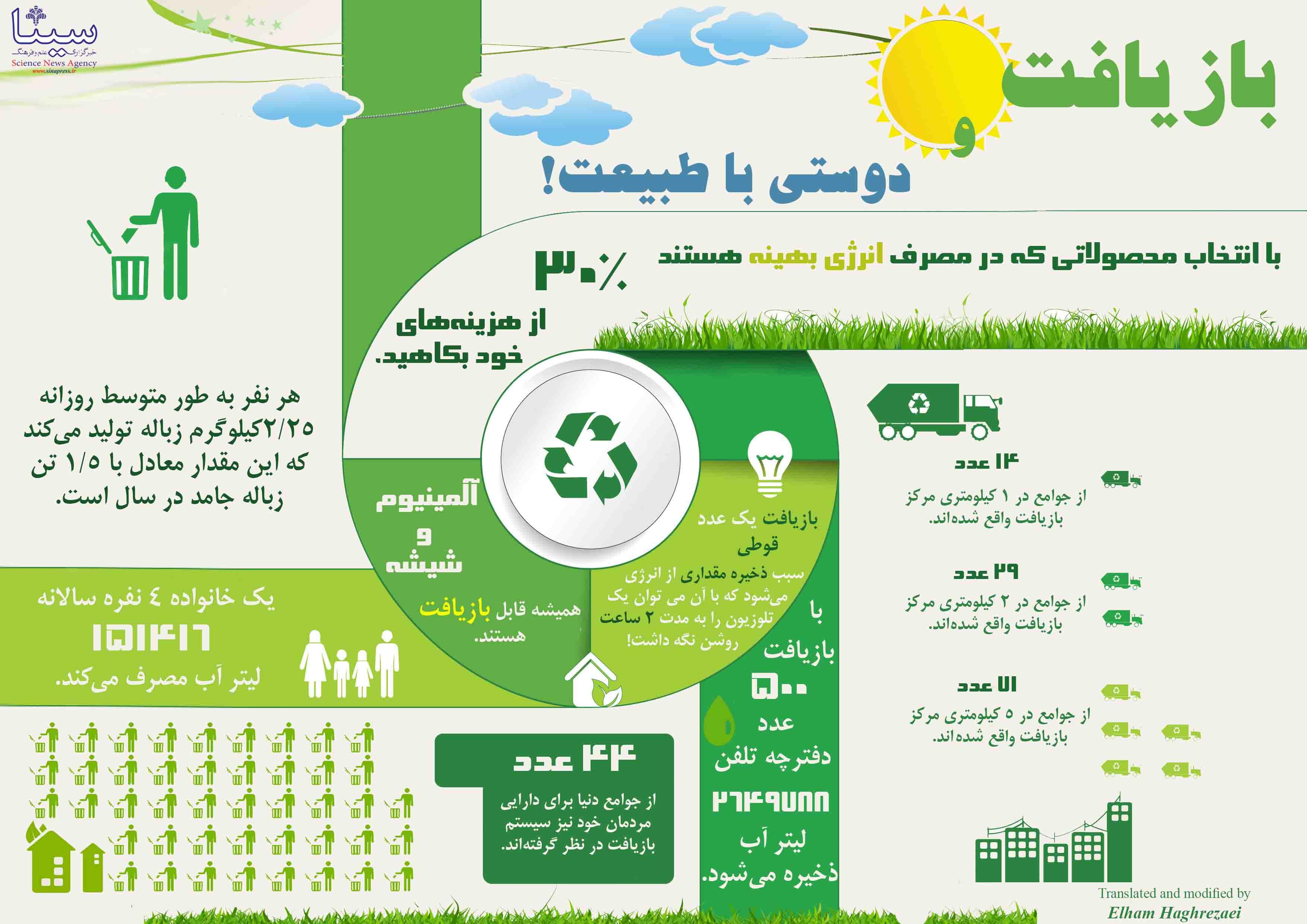 بازیافت و دوستی با طبیعت