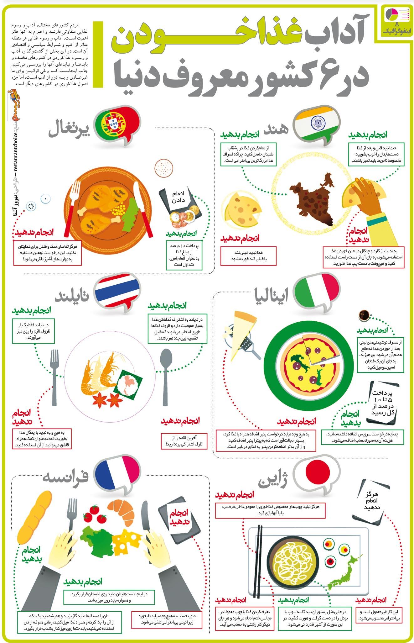 آداب غذا خوردن در کشور های مختلف دنیا+اینفوگرافیک- پایگاه دانستنی آنلاین