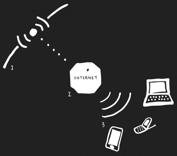 آیا با آمدن اوترنت، فیلترینگ و کنترل اینترنت بی معنی می شود ؟