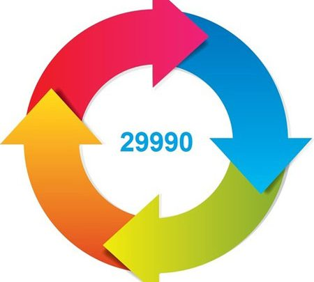 با استاندارد ایزو 29990 آشنا شویم