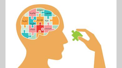 مهارت های زندگی: مهارت خودآگاهی چیست ؟