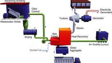 تولید همزمان برق و حرارت با استفاده از انرژی گاز طبیعی ایزوپنتان