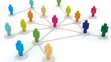 نگرش سیستمی به سازمان