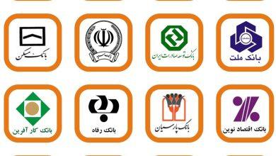 نقش بانکها در حمایت از واحدهای تولیدی