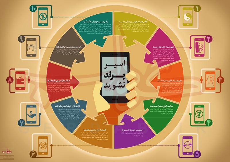 نکات کاربردی لازم در مورد استفاده از تلفن همراه + اینفوگرافیک