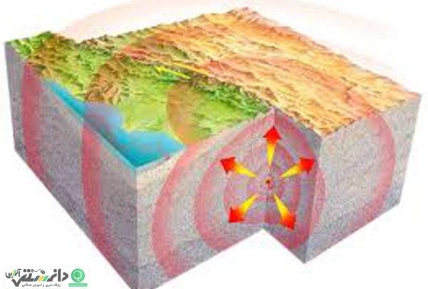 حرکات ناشی از زلزله با استفاده از