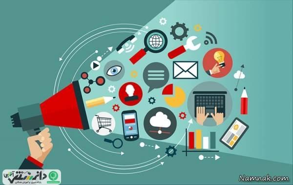 تأثیر کلمات بر افزایش یا کاهش پیامهای تبلیغاتی