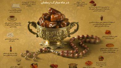آداب تغذیه صحیح در ماه مبارک رمضان +اینفوگرافیک