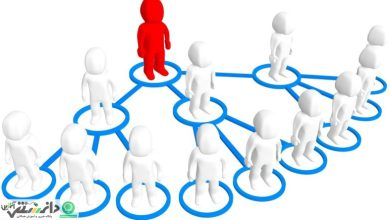 بازاریابی شبکه ای - ویدئو