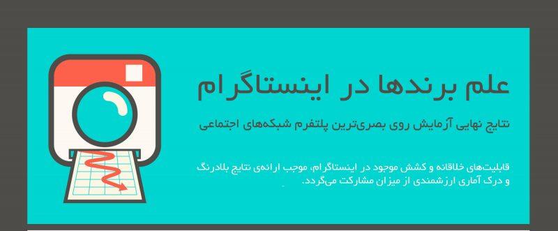 اینفوگرافیک علم برندها در اینستاگرام- پایگاه اینترنتی دانستنی ایران2