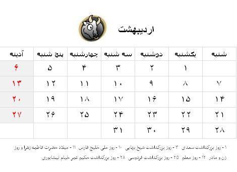درباره تقویم جلالی ایرانی چه می دانید؟- پایگاه اینترنتی دانستنی ایران
