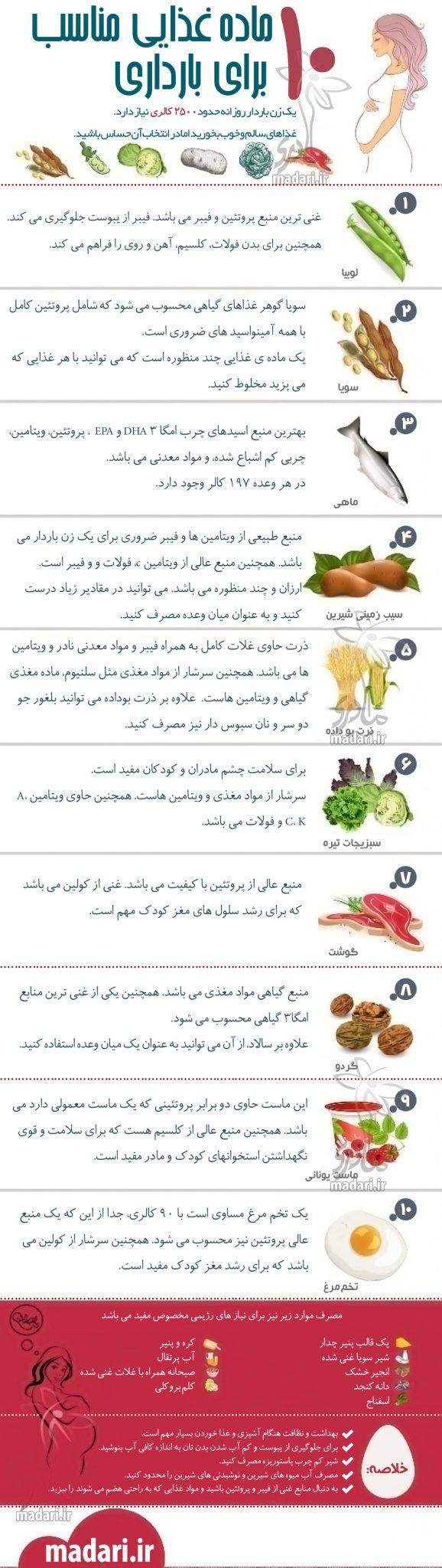 ۱۰ ماده غذایی مناسب برای دوران بارداری + اینفوگرافیک