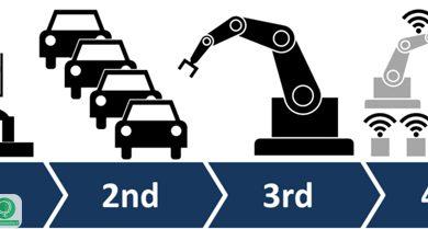 تحول آفريني اقتصاد ديجيتال در انقلاب صنعتي چهارم
