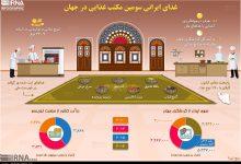 غذای ایرانی سومین مکتب غذایی در جهان +اینفوگرافیک