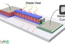 تبدیل گرمای وسایل الکترونیکی به برق با نانو نوار