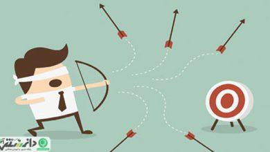 منبع مهارت چه نقشی در کارآفرینی دارد ؟+ ویدئو