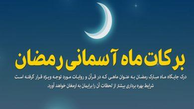 برکات ماه مبارک رمضان