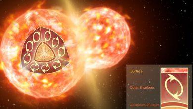 آزادسازی مولکولهای رادیواکتیو در فضا