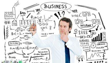 حل مشکلات کسب و کار با ابزار مناسب یکی از روش های حل مسأله +ویدئو