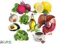 توصیه های سلامت و بهداشتی مفید و مؤثر