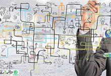 استراتژی سازمانی چیست و عناصر آن کدامند ؟