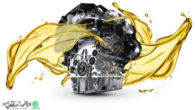 پايه گرانروی روغن موتور خودرو