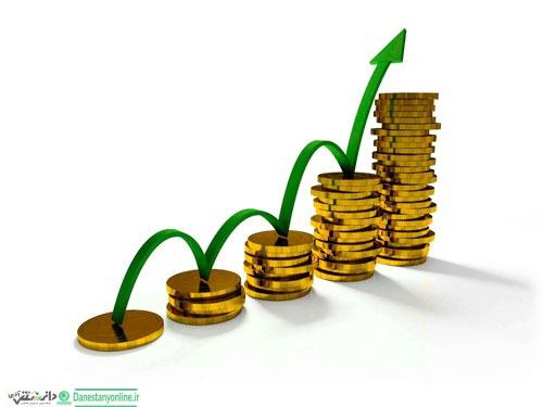 مهندسی مالی بانکی در بانک رفاه